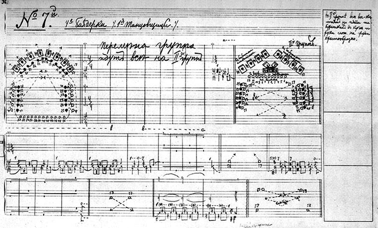 Getanzte Partitur: Seite der choreographischen Notation von Stepanov für La Bayadère