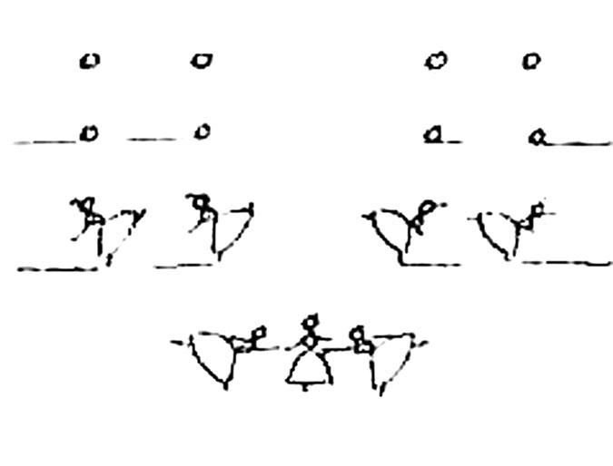Notations-System für Ballett Choreographien
